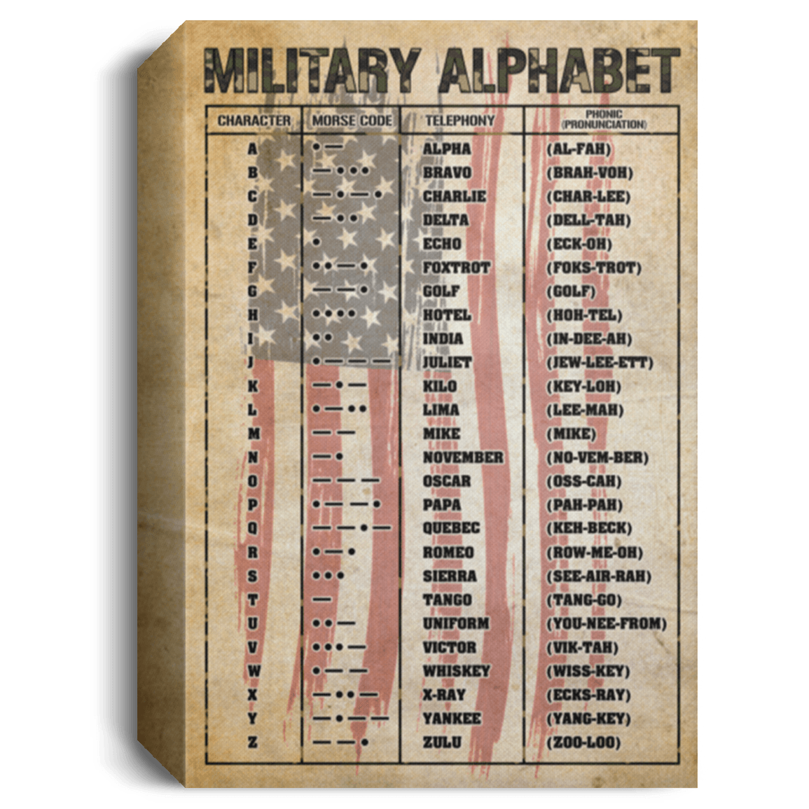 Military Phonetic Alphabet Military Alphabet Morse Gallery Wrapped Framed Canvas Cubebik